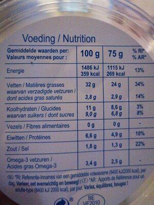 Hareng - Informations nutritionnelles - fr