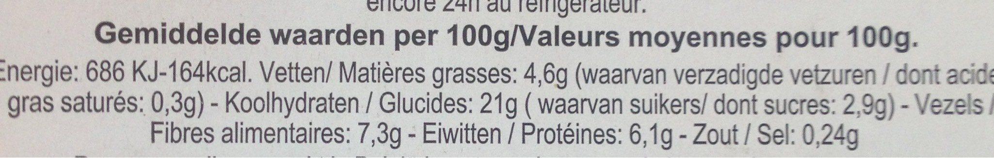 Salade bar Tex-Mex - Informations nutritionnelles - fr