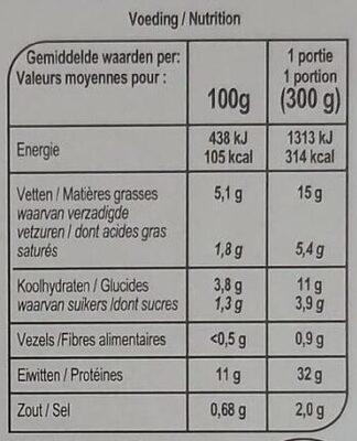 Vol au vent - Informations nutritionnelles - fr
