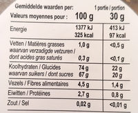 Nuts&Fruits BIO - Nutrition facts