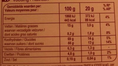 Vermicelles au chocolat fondant - Voedingswaarden