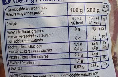 Champignons de Paris - mélange à étuver - Voedingswaarden - fr