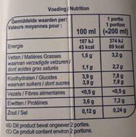 Kefir - Voedingswaarden - fr