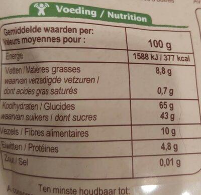 Fruit bites - Voedingswaarden - fr
