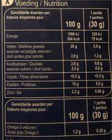 Sashimi - Informations nutritionnelles - fr