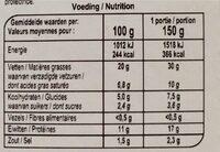Boudin blanc - Valori nutrizionali - fr
