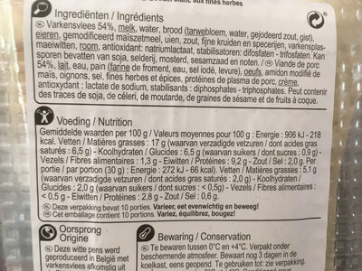Boudin blanc - Nutrition facts - fr