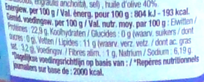 Filets d'anchois à l'huile d'olive - Voedigswaarden