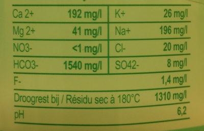 eau minérale naturelle légèrement pétillante - Ingredients - fr