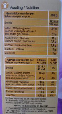Toast Rond Melba - Voedingswaarden