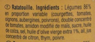 Ratatouille - Ingrediënten - fr