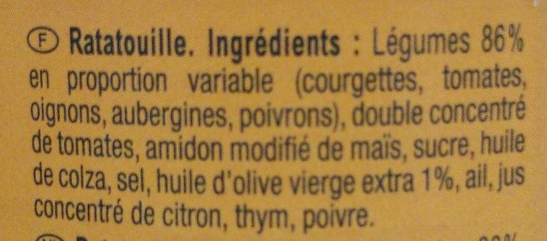 Ratatouille - Ingrediënten