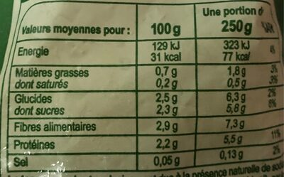 Brocoli Mix - Informations nutritionnelles - fr