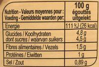 Cornichons Entiers Aigres-Doux - Informations nutritionnelles - fr
