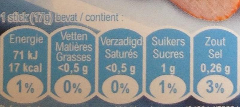 Surimi - Voedingswaarden