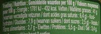 Sauce Pesto Genovese - Voedingswaarden - fr