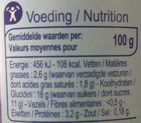 Riz au lait nature - Voedingswaarden - fr