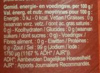 Sel fin iodé - Nutrition facts - fr