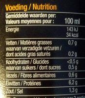 Soupe poissons et crustacés - Nutrition facts