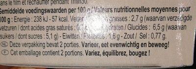 Sauce pomodoro basilico - Voedigswaarden