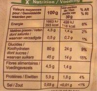 Blé soufflé au miel - Informations nutritionnelles - fr