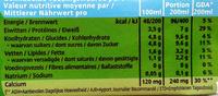Lait Demi-écrémé - Delhaize - 200 ML - Informations nutritionnelles