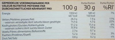 Brownies - Nutrition facts