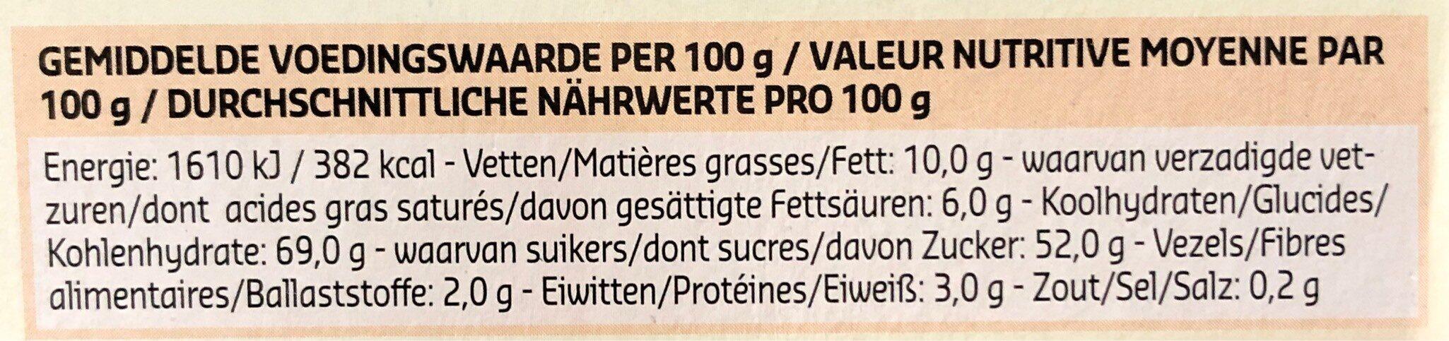 Biscuits moelleux cerise - Informations nutritionnelles - sr