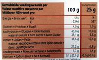 Chocolat Espresso - Voedigswaarden