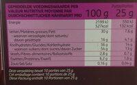 Pralines - Voedingswaarden - nl