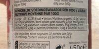Confiture de framboises - Voedingswaarden - fr