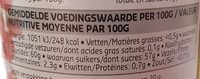 Gelée groseilles - Voedingswaarden - fr