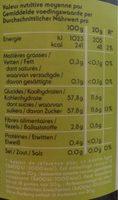Confiture de Myrtilles - Informations nutritionnelles