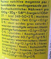 Confiture Orange Bio - Informations nutritionnelles