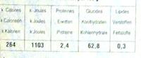 Pruneaux d'Agen sans noyaux - Voedingswaarden