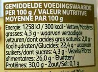 Morilles - Voedingswaarden - fr