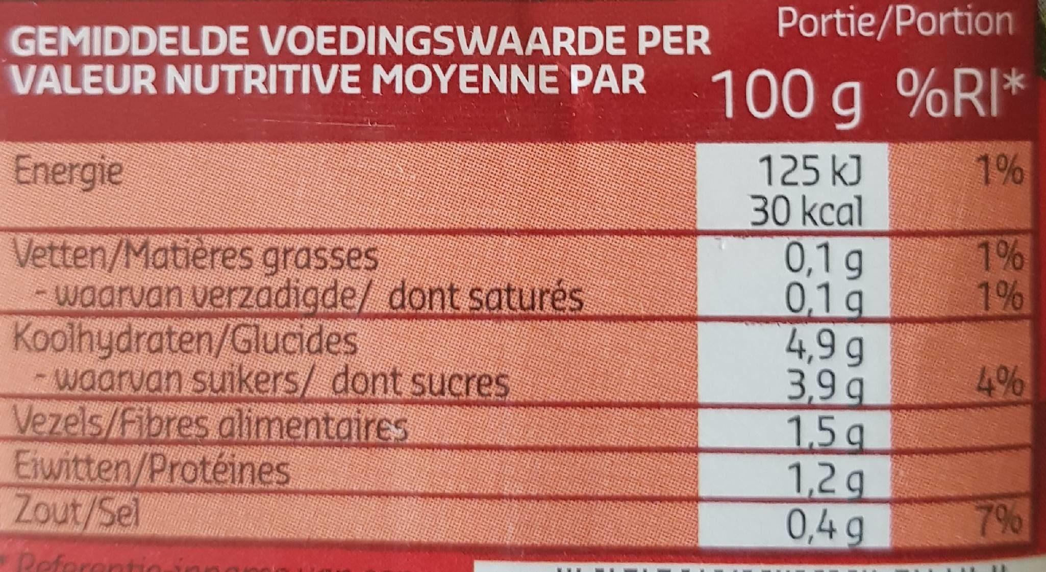 Purée de Tomates - Voedingswaarden - fr