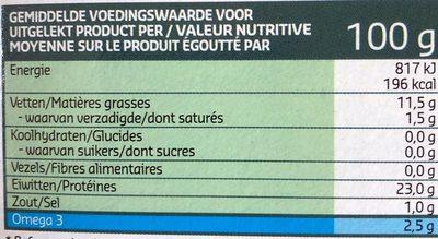 Sardines au naturel - Informations nutritionnelles