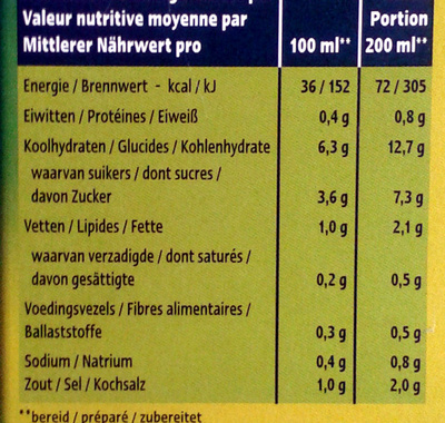 Légumes et croûtons - Informations nutritionnelles