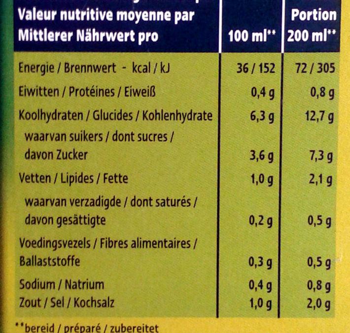 Légumes et croûtons - Voedingswaarden - fr