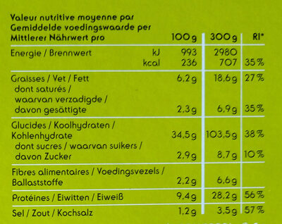 Pizza Margherita - Informations nutritionnelles - fr
