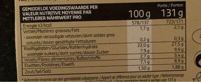 Loempia au poulet et légumes - Informations nutritionnelles - fr