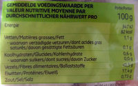 Queues de crevettes - Informations nutritionnelles - fr