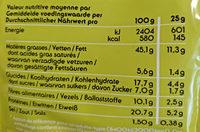 Pistaches rôties et salées - Voedingswaarden