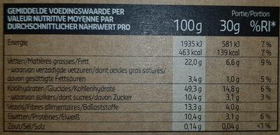 Crunchy Muesli - Informations nutritionnelles