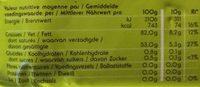 Beurre de Baratte - Informations nutritionnelles