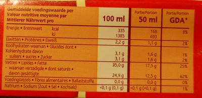 Crème riche et onctueuse - Nutrition facts