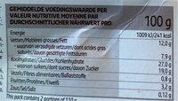 Panna cota - Voedingswaarden - fr