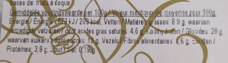 Eclair met chocolade - Voedingswaarden - nl