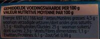 Bami Goreng - Informations nutritionnelles - fr